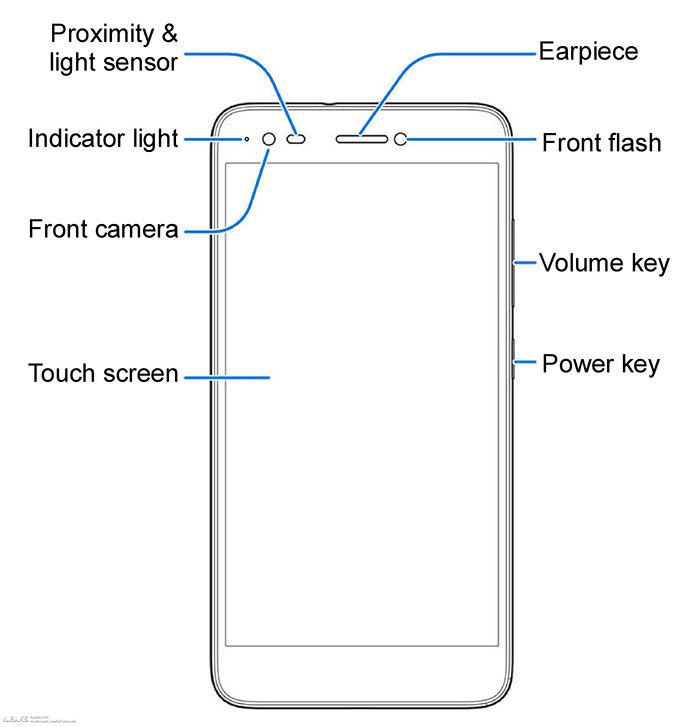 ZTE Blade A6 Max, схематичное изображение