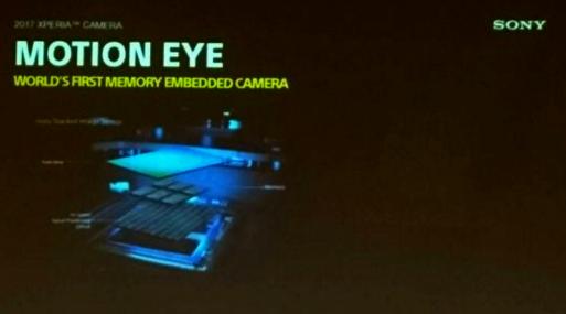 Компания Сони презентовала проектор Xperia Touch набазе андроид