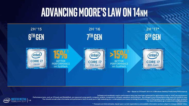 Intel: процессоры Cannonlake будут неменее  чем на15% скорее , чем Kaby Lake