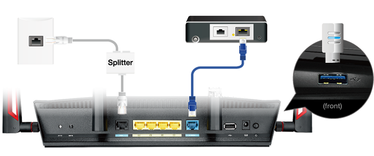 В маршрутизаторе Asus DSL-AC88U нашла применение платформа Broadcom