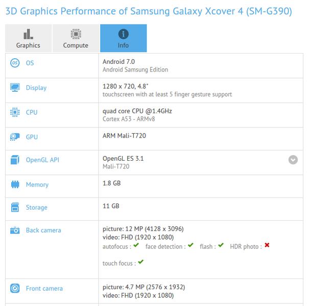Старшая модель нового флагманского телефона Самсунг будет называться Galaxy S8+