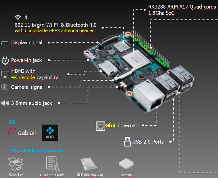 Asus использует платформу Rockchip в одноплатном ПК Tinker Board