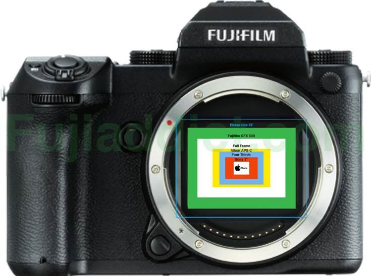 Также названы цены трех объективов для камеры Fujifilm GFX 50S