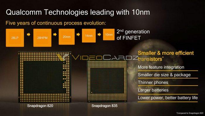 Snapdragon 835 является на 50% более энергоэфективной SoC, чем Snapdragon 801