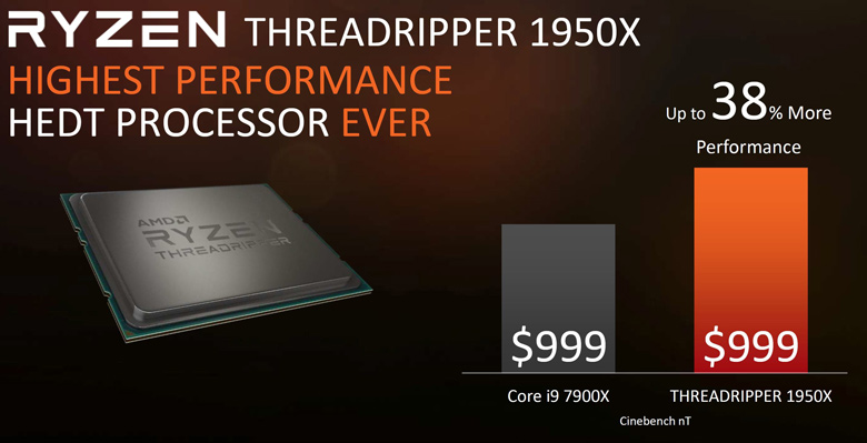 Процессоры AMD Ryzen Threadripper рассчитаны на установку в системные платы на чипсете X399