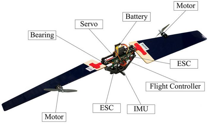 Дрон THOR может летать в двух режимах