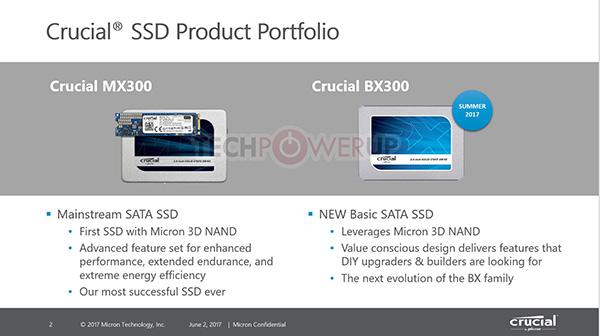 Micron готовит линейку SSD начального уровня Crucial BX300