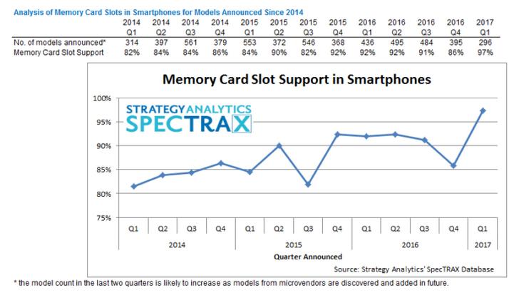 Apple обогнала Самсунг попродажам телефонов