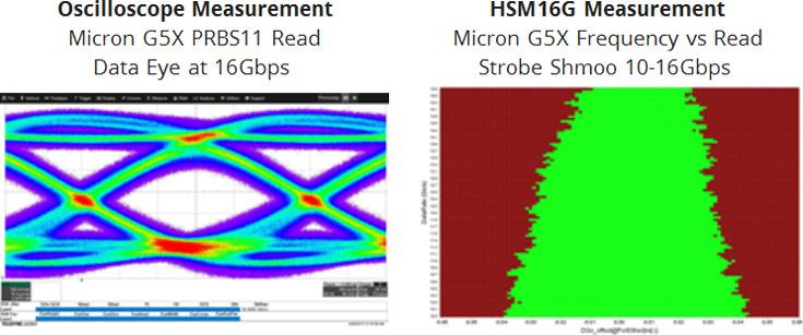 В начале 2018 года Micron рассчитывает приступить к серийному выпуску памяти GDDR6