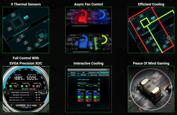 Видеокарта GeForce GTX 1080 Ti FTW3 Gaming возглавит ассортимент EVGA