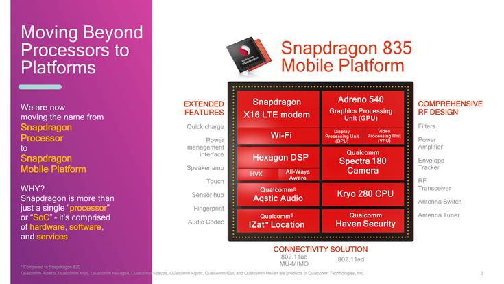 Компания Qualcomm откажется отбрендового имя Snapdragon