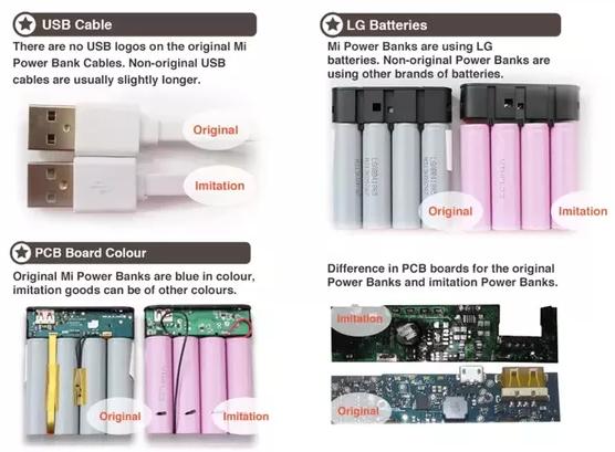 80% портативных аккумуляторов Xiaomi являются поддельными