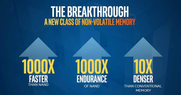 Intel готова показать SSD Optane