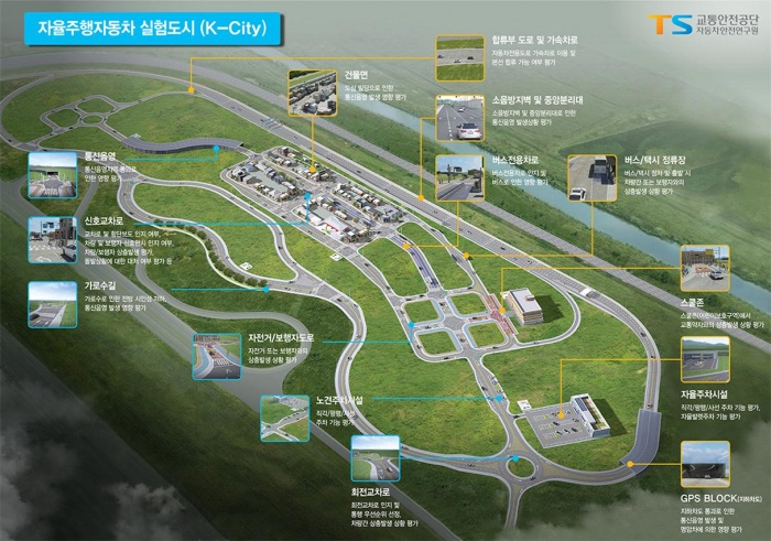ВЮжной Корее появится город для исследования беспилотных авто