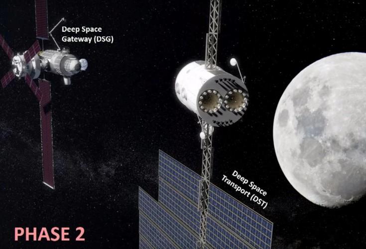 NASA обнародовала дату отправки первых космонавтов наМарс