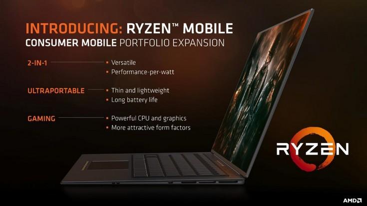 AMD Ryzen 9 будут иметь до16 ядер