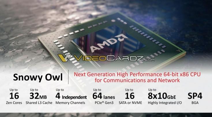 Дорожная карта AMD рассказывает о различных поколениях CPU и APU