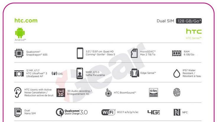 Смартфон HTC U получит дисплей диагональю 5,5 дюйма