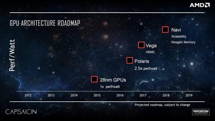 AMD раскроет некоторые подробности о видеокартах Vega и Navi, а также о процессорах Zen+, на мероприятии 16 мая
