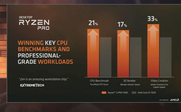 AMD представила настольные процессоры Ryzen Pro, но снова умолчала о параметрах