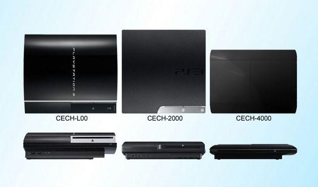 Производство консоли PlayStation 3 прекращено
