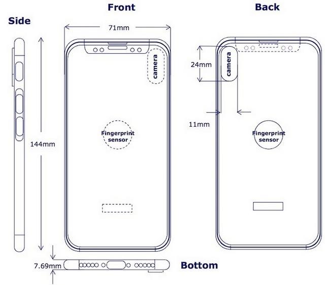 CLSA настаивает на том что дактилоскопический датчик iPhone 8 разместили на задней панели смартфона
