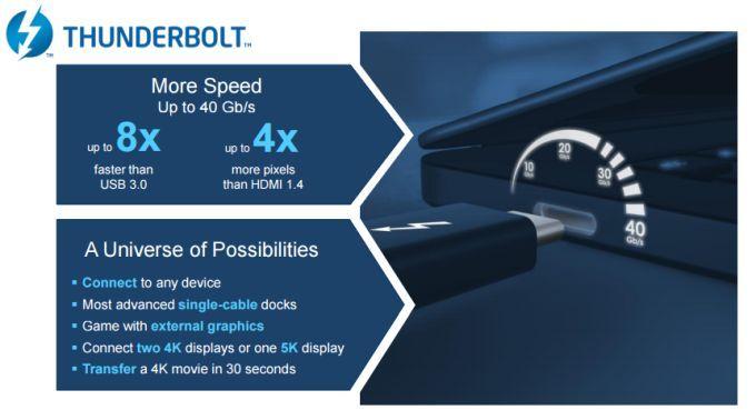Intel поспособствует более широкому распространению интерфейса Thunderbolt в следующем году