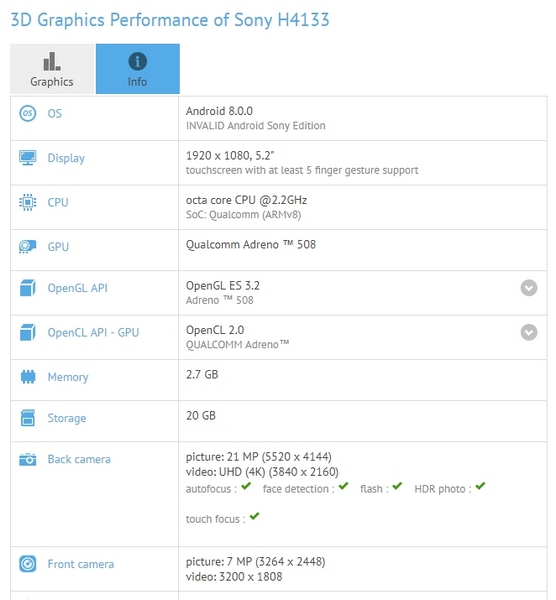 Смартфон Sony H4133 получит Snapdragon 630