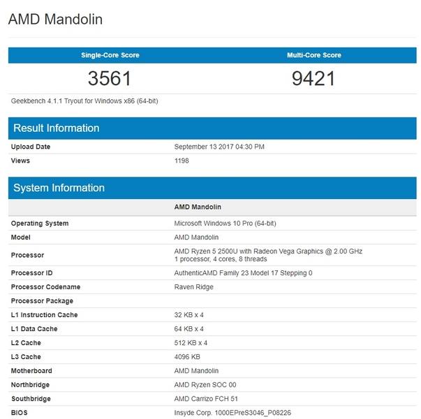 AMD Ryzen 5 2500U набирает в Geekbench 9421 балл