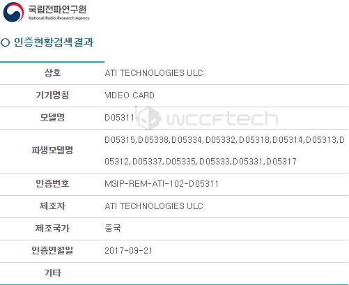 AMD готовит 13 графических карт на основе GPU Vega 11