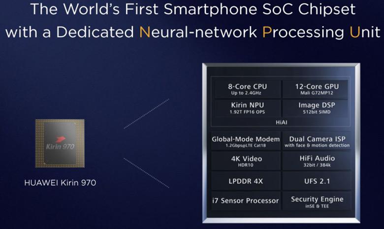 Назначение NPU — ускорять приложения искусственного интеллекта