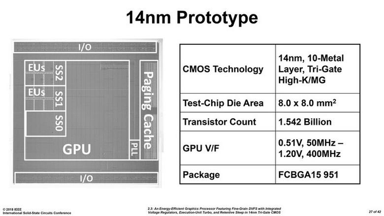 Intel поведала о собственном прототипе дискретного GPU