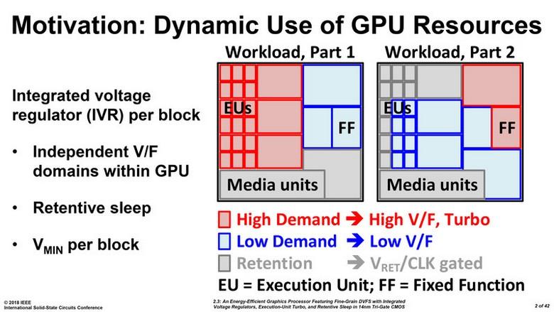 Intel поведала ораннем прототипе своего дискретного графического процессора