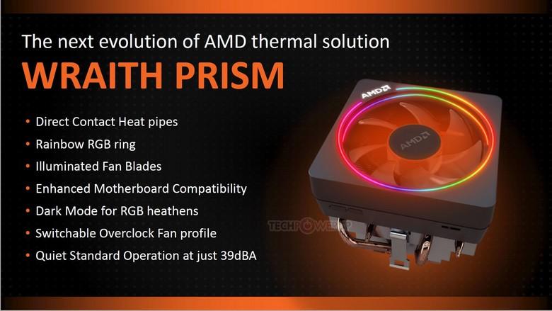Кулер AMD Wraith Prism стоит 50 долларов