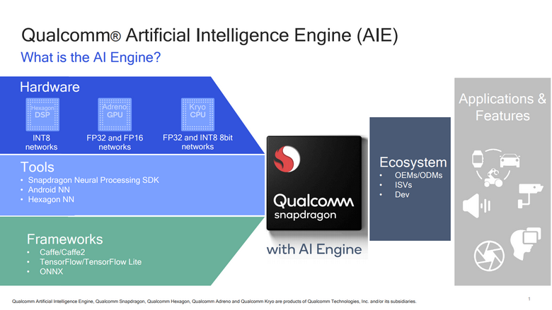 Qualcomm представила Artificial Intelligence (AI) Engine