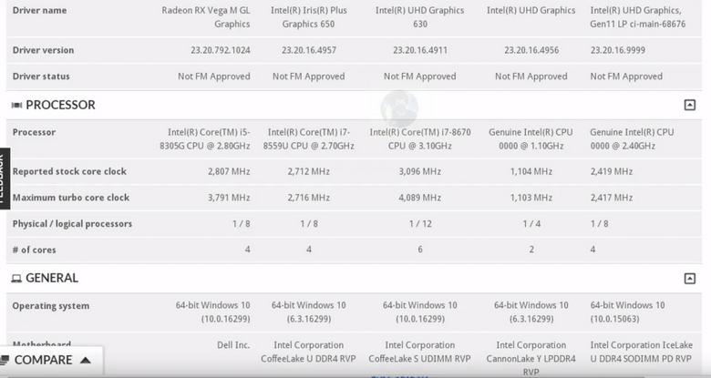 Core i7-8559U получит GPU Iris Plus Graphics 650
