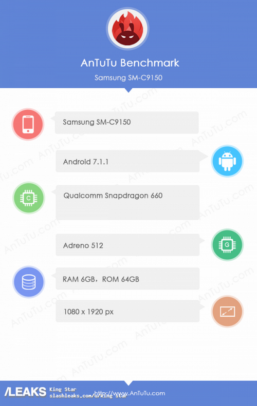 Смартфон Samsung Galaxy C10 Plus оснащен SoC Snapdragon 660 и 6 ГБ ОЗУ
