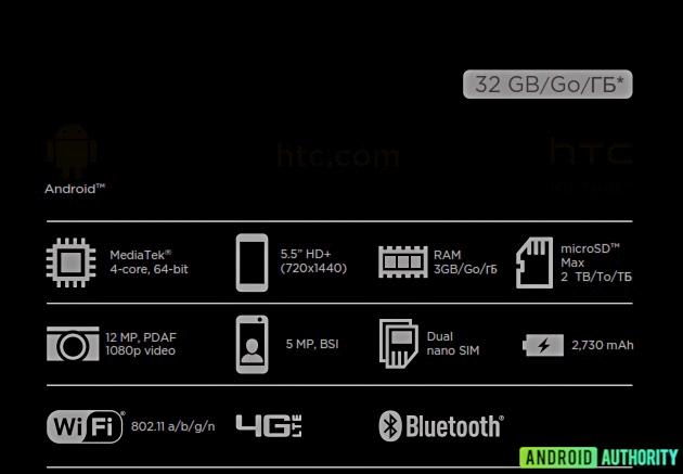 Смартфон HTC Desire 12 получит четырёхъядерный CPU