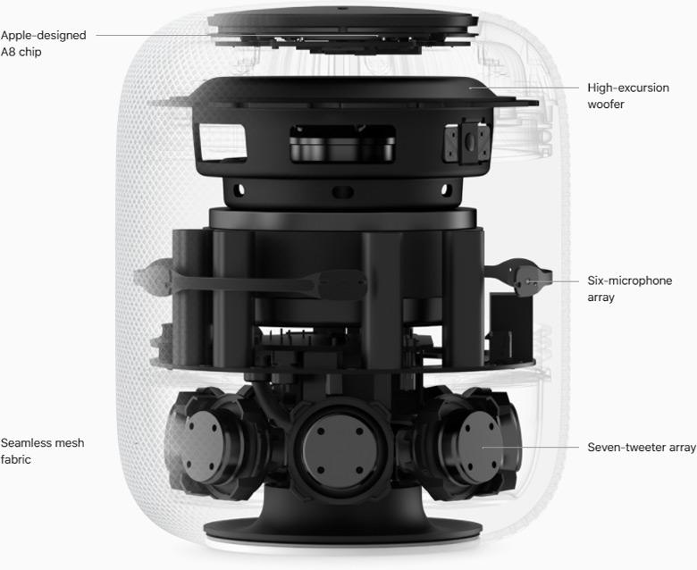Открыт прием заказов на умные акустические системы Apple HomePod