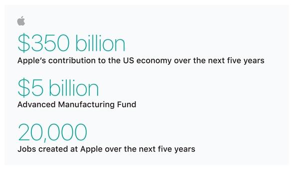 Репатриация Apple обойдется в $38 млрд налогов