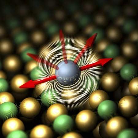 Первый прорыв заключается в получении возможности измерять свойство, называемое магнитной анизотропией...