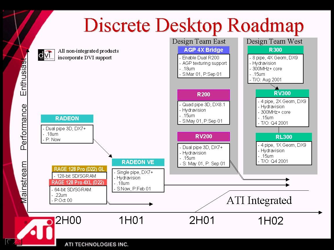 D845WN �� i845 �� Intel