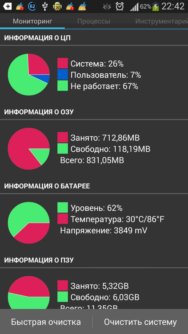 сколько занимает места ос андроид