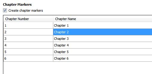 вкладка «Chapters»