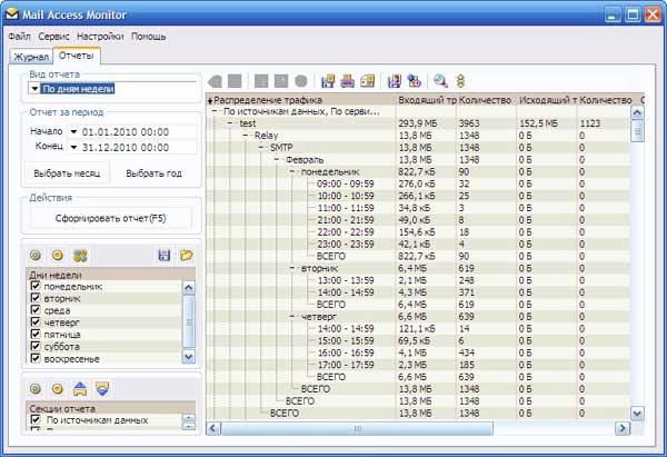 база данных служба знакомств в access