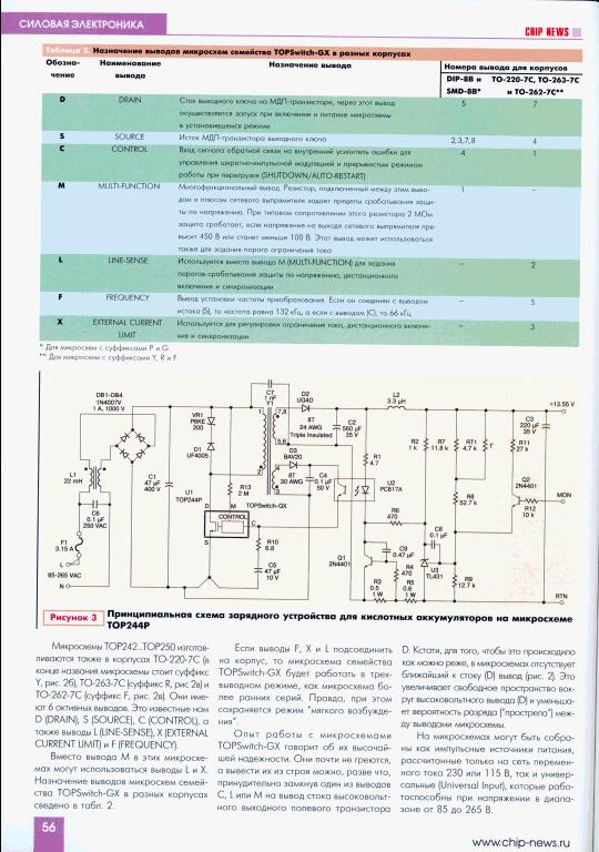 Пример страницы со сложной версткой