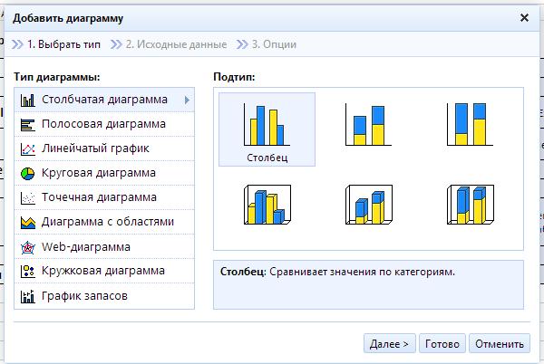Как сделать диаграмму в гугле - Stroy-lesa11.ru