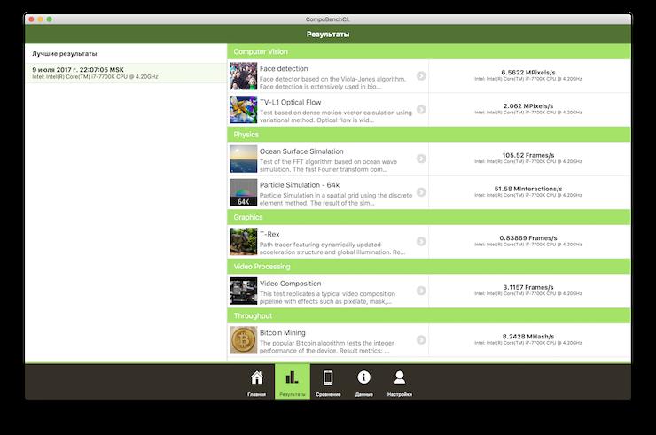 Скриншот программы CompuBenchCL