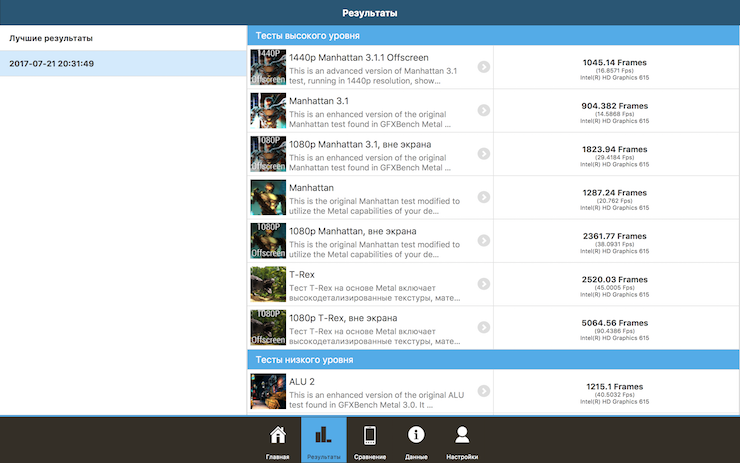 Скриншот программы GFX Benchmark Metal