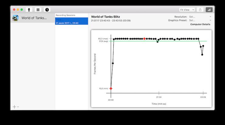 Скриншот программы Count It